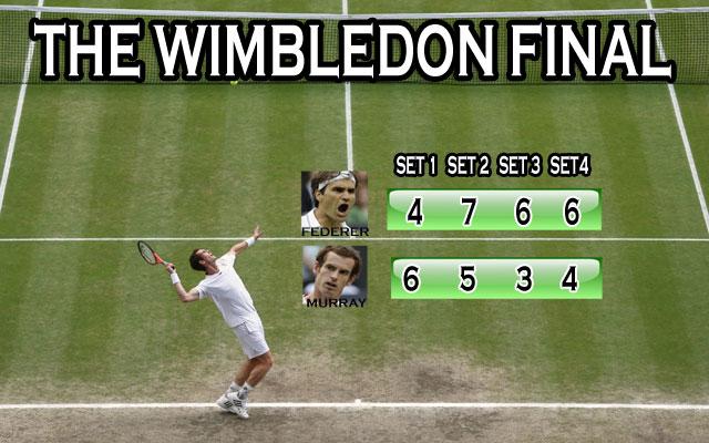 Wimbledon 2012 men's final: Federer vs Murray - As it happened...