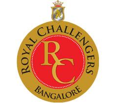 Delhi NGO complaint against RCB for advertising alcohol brand
