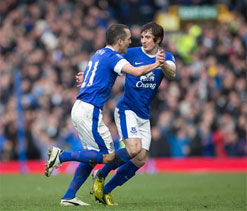 Roberto Martinez keen to keep Leighton Baines at Everton